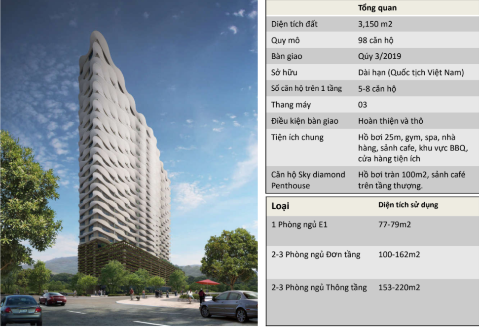 tong-quan-thong-tin-waterina-suites