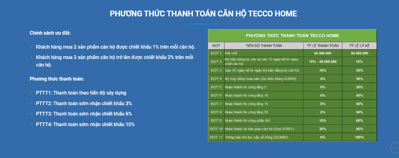 thanh-toan-tecco-home